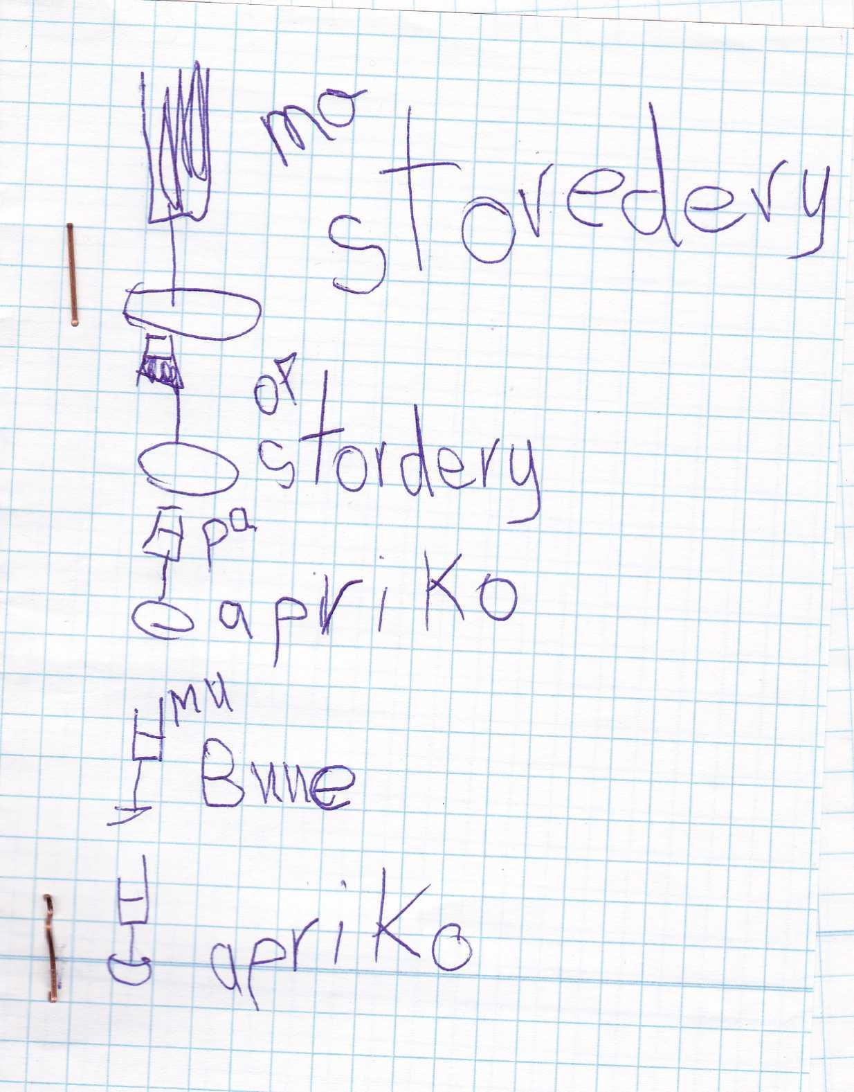Milkparty 2011 Die Bestellungenl